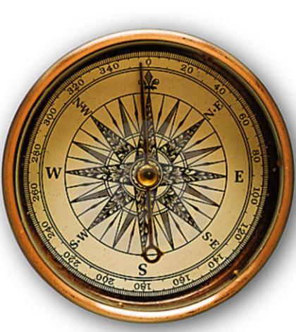 Principes kompas
