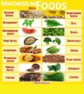Magnesium in voedingsmiddelen